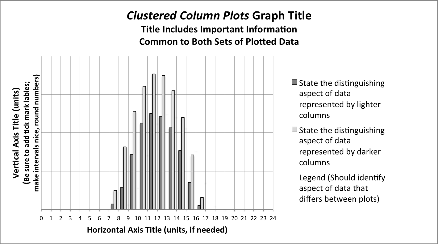 metr quiz prospectus superimposed not stacked column plots and some strengths and weaknesses